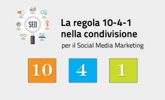 La regola 10:4:1 come piano editoriale sui social network